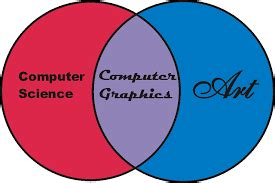 Computer science thesis format - SlideShare